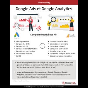 Infographie complémentarité Google Ads et Google Analytics