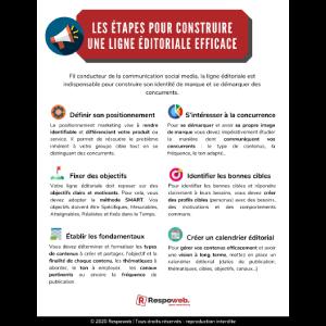 Infographie Respoweb ligne éditoriale Respoweb